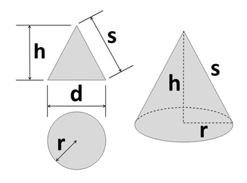 Cone shape Calculator